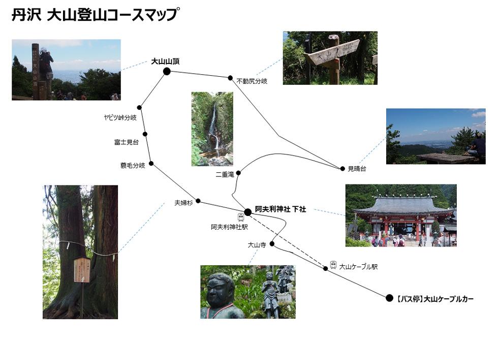 神奈川県 丹沢大山登山コースマップ