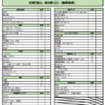 僕の日帰り登山「装備・持ち物リスト」(積雪期・無積雪期)エクセル・PDF