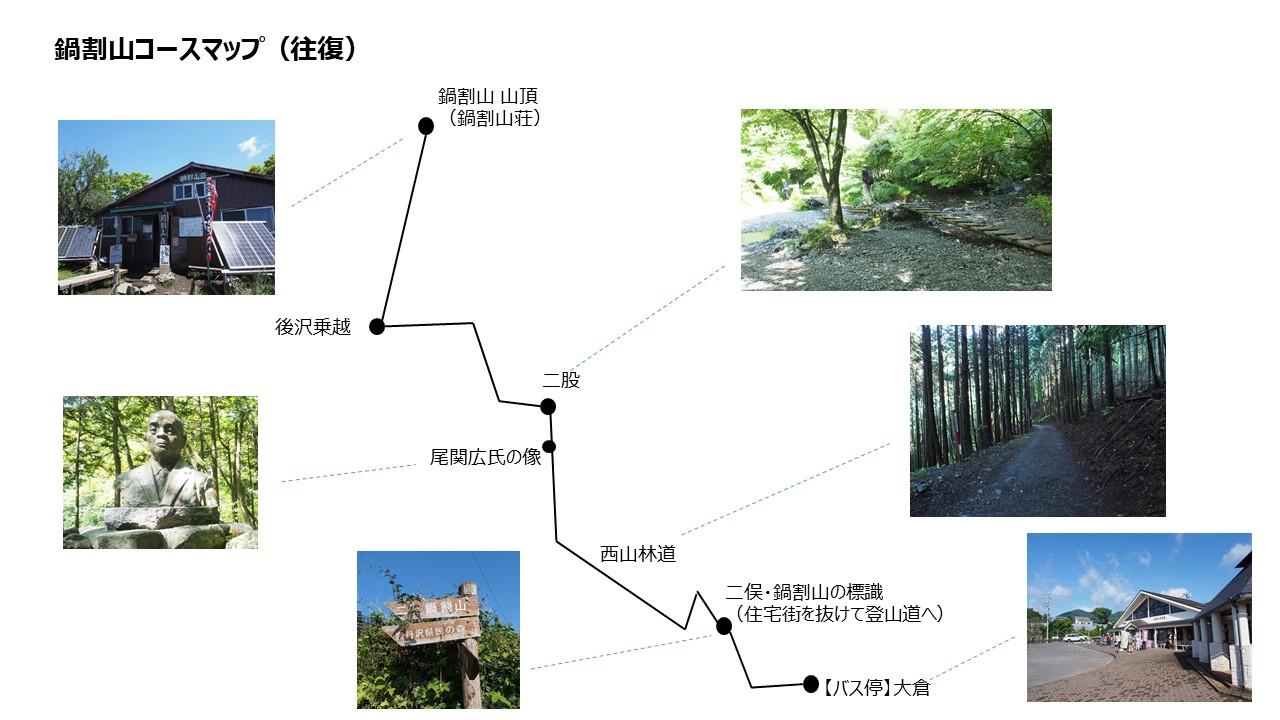 鍋割山コースマップ